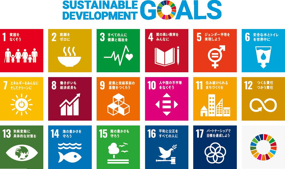 """""""SDGs"""""""